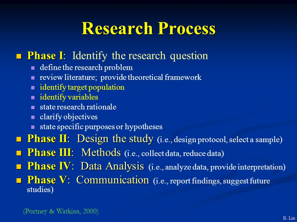 Research Process Phase I: Phase I: Identify the research question define the research problem review literature; provide theoretical framework identify target population identify variables state research rationale clarify objectives state specific purposes or hypotheses Phase II: Design the study Phase II: Design the study (i.e., design protocol, select a sample) Phase III: Methods Phase III: Methods (i.e., collect data, reduce data) Phase IV: Data Analysis Phase IV: Data Analysis (i.e., analyze data, provide interpretation) Phase V: Communication Phase V: Communication (i.e., report findings, suggest future studies) E.
