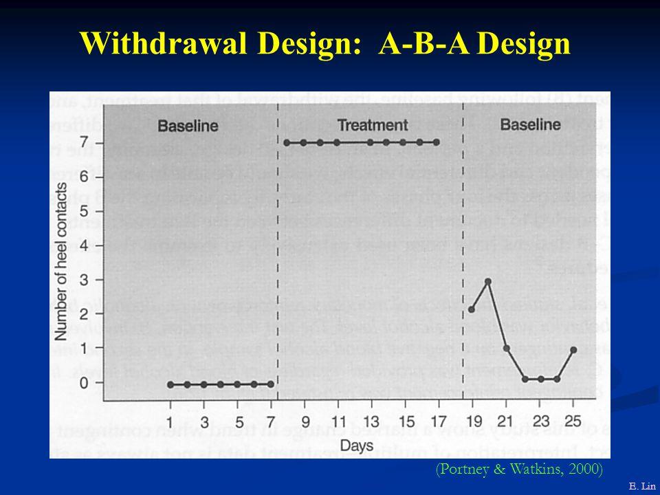 Withdrawal Design: A-B-A Design E. Lin (Portney & Watkins, 2000)