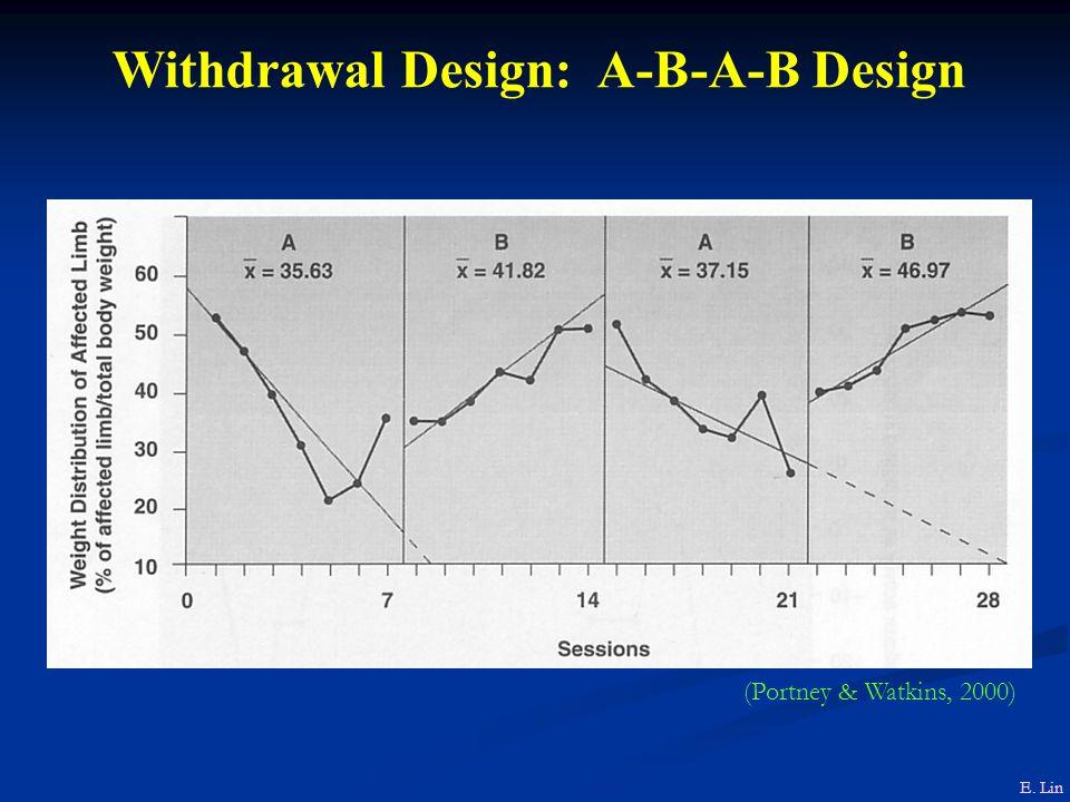 Withdrawal Design: A-B-A-B Design E. Lin (Portney & Watkins, 2000)