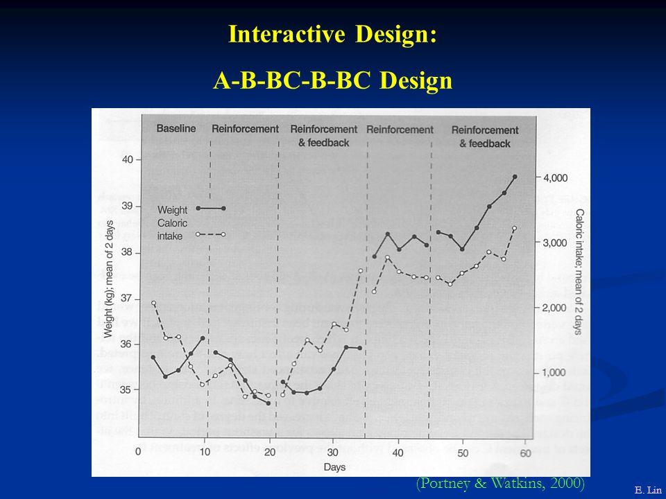 Interactive Design: A-B-BC-B-BC Design E. Lin (Portney & Watkins, 2000)