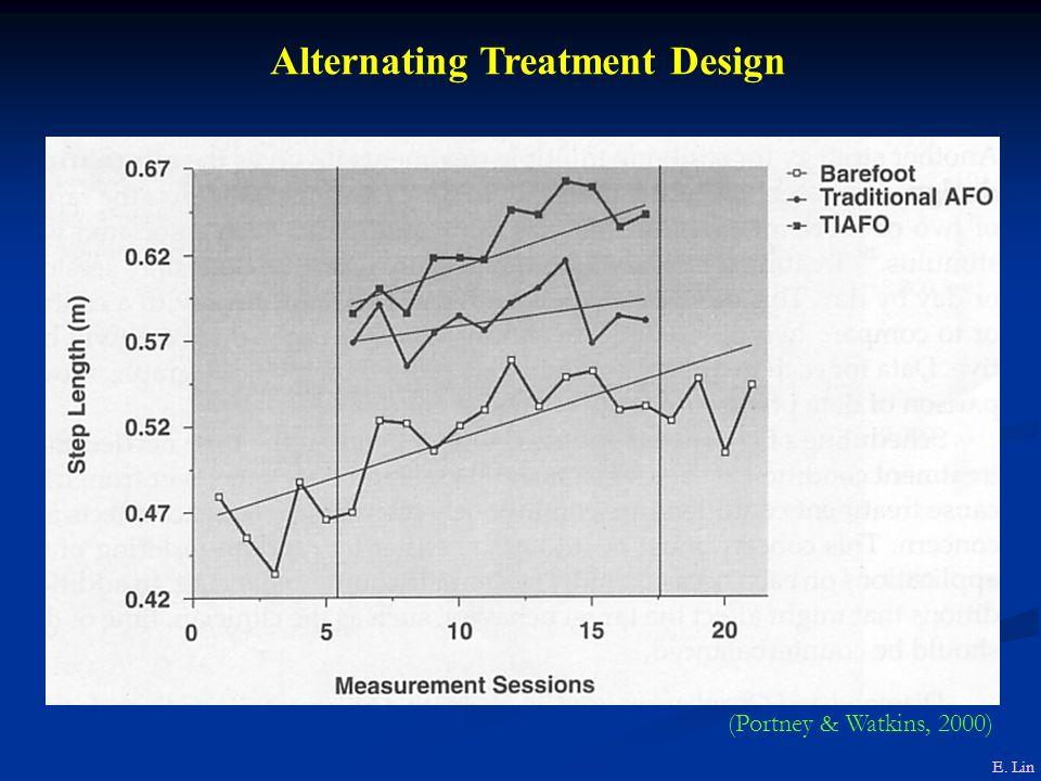 Alternating Treatment Design E. Lin (Portney & Watkins, 2000)