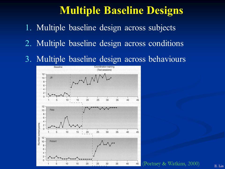 Multiple Baseline Designs 1.Multiple baseline design across subjects 2.Multiple baseline design across conditions 3.Multiple baseline design across behaviours E.