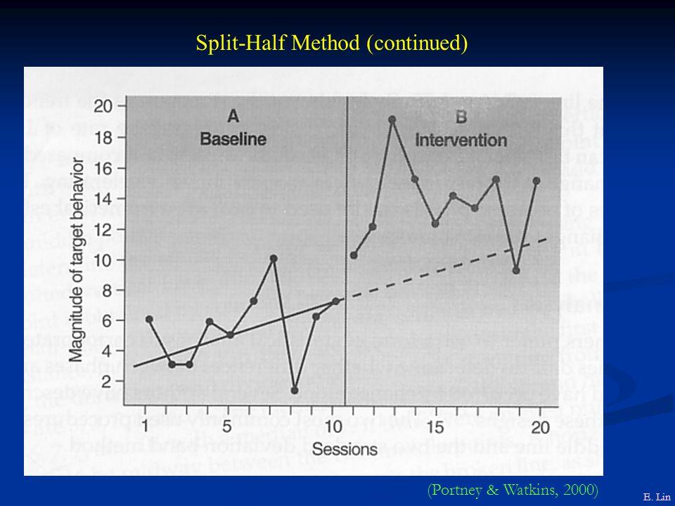 Split-Half Method (continued) E. Lin (Portney & Watkins, 2000)