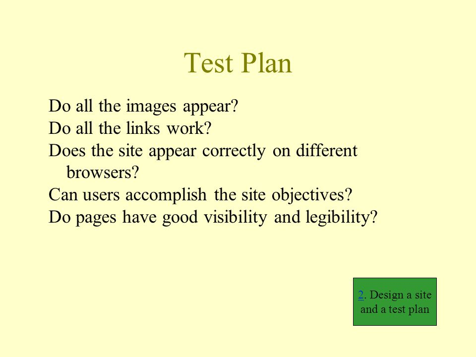Test Plan Do all the images appear. Do all the links work.