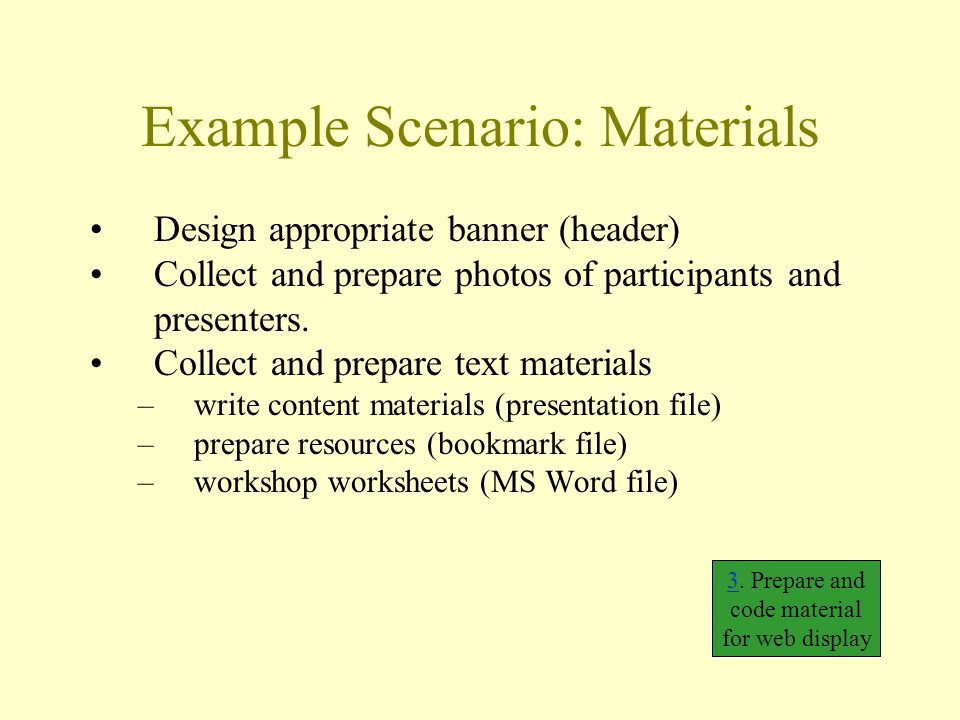 Example Scenario: Materials Design appropriate banner (header) Collect and prepare photos of participants and presenters.