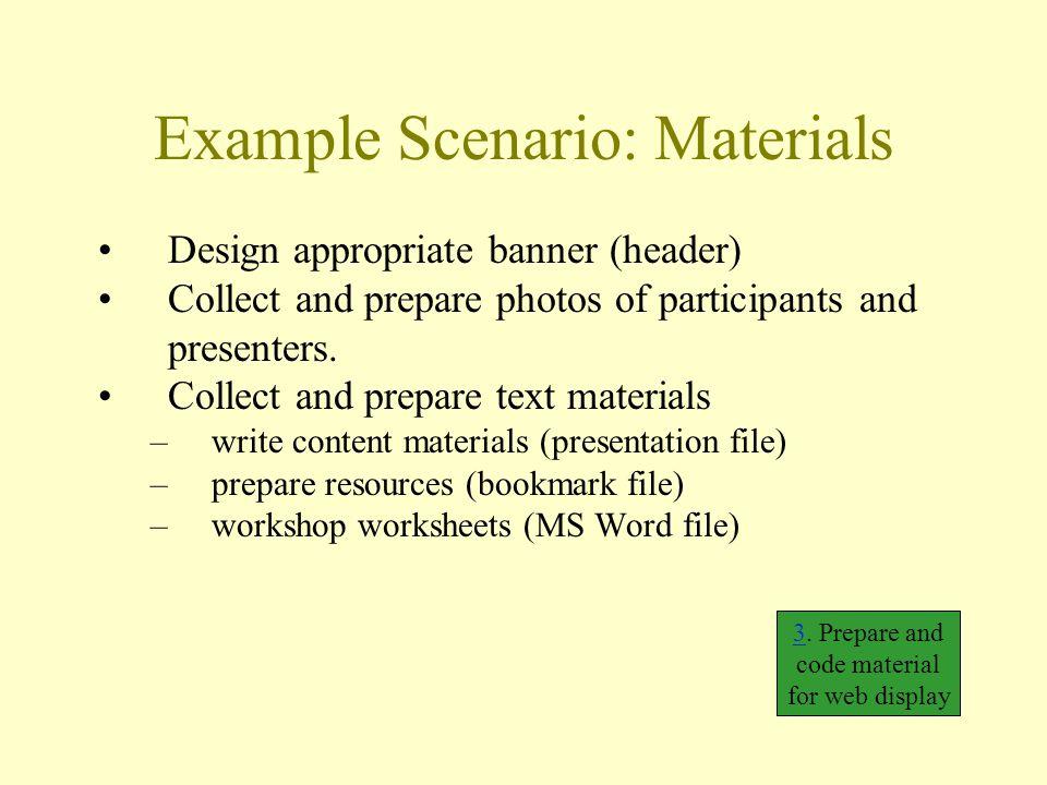 Example Scenario: Materials Design appropriate banner (header) Collect and prepare photos of participants and presenters. Collect and prepare text mat