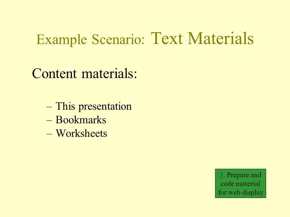 Example Scenario: Text Materials Content materials: –This presentation –Bookmarks –Worksheets 33.