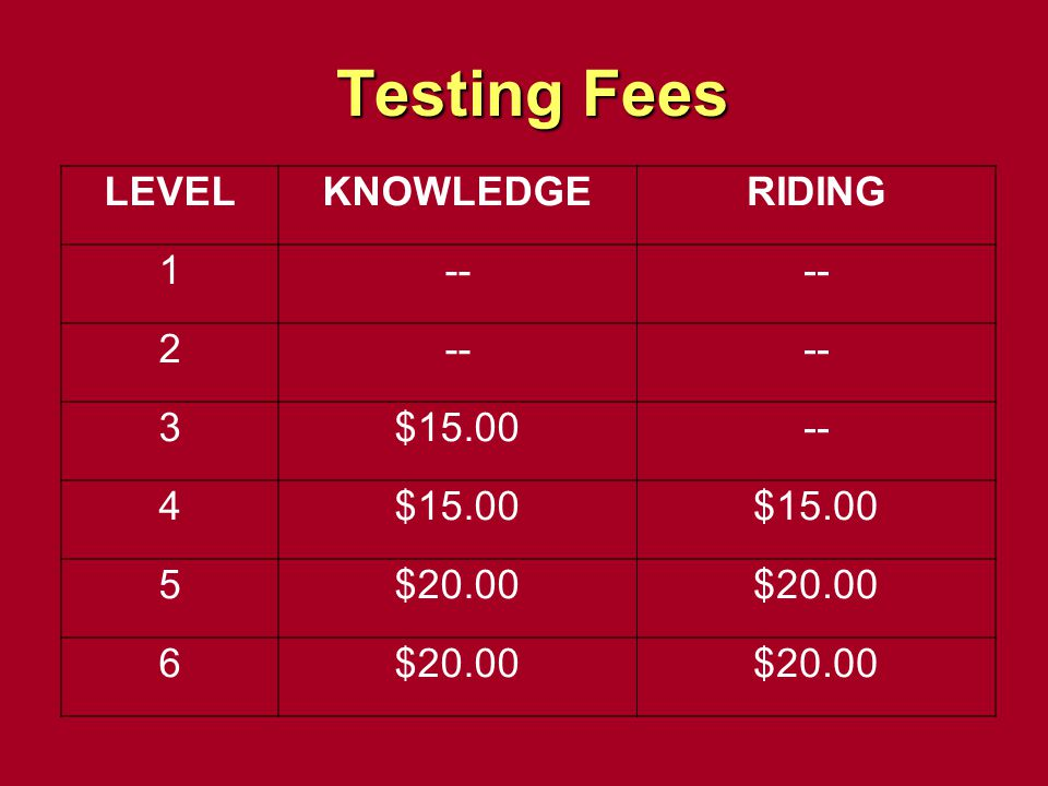 Testing Fees LEVELKNOWLEDGERIDING 1-- 2 3$15.00-- 4$15.00 5$20.00 6