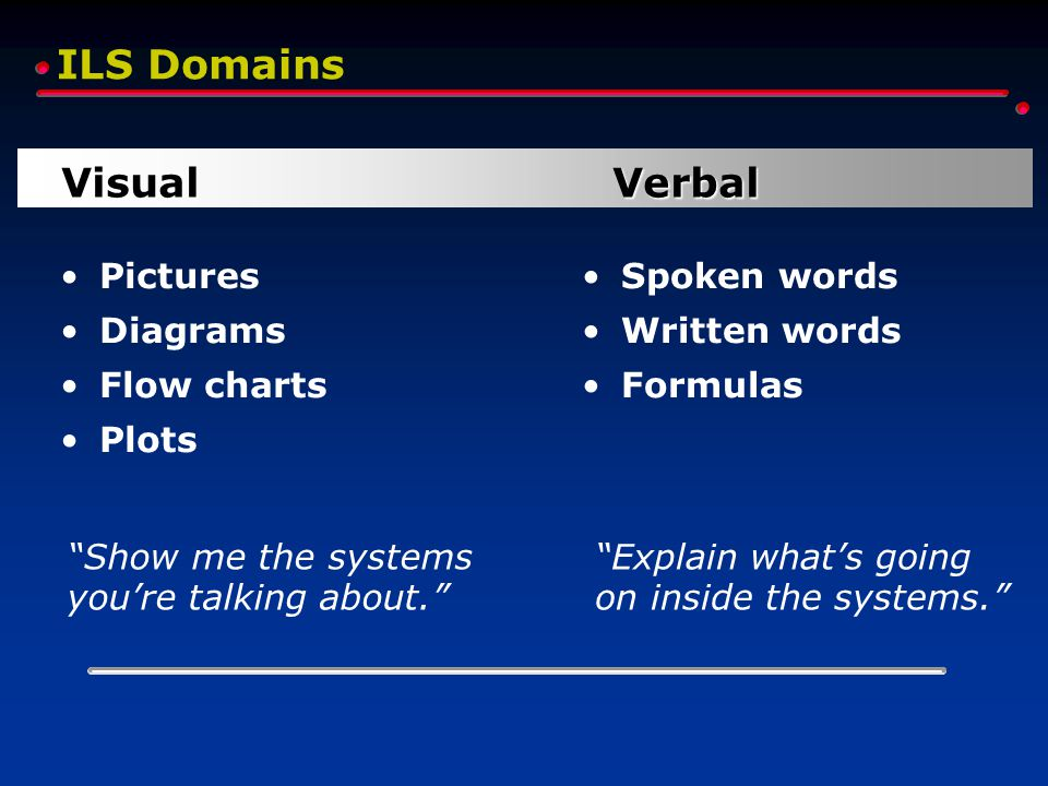 "ILS Domains Visual Verbal Pictures Diagrams Flow charts Plots Spoken words Written words Formulas ""Show me the systems you're talking about."" ""Explain"