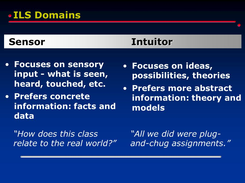 ILS Domains Sensor Intuitor Focuses on sensory input - what is seen, heard, touched, etc. Prefers concrete information: facts and data Focuses on idea