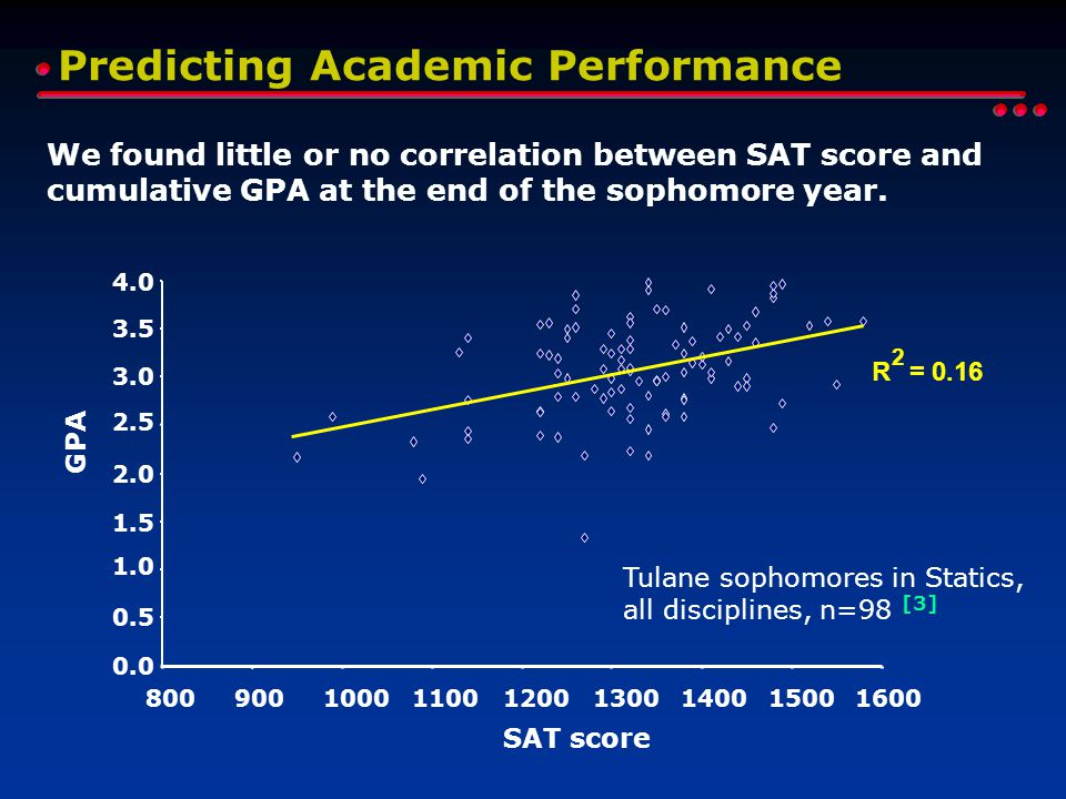 Predicting Academic Performance We found little or no correlation between SAT score and cumulative GPA at the end of the sophomore year.