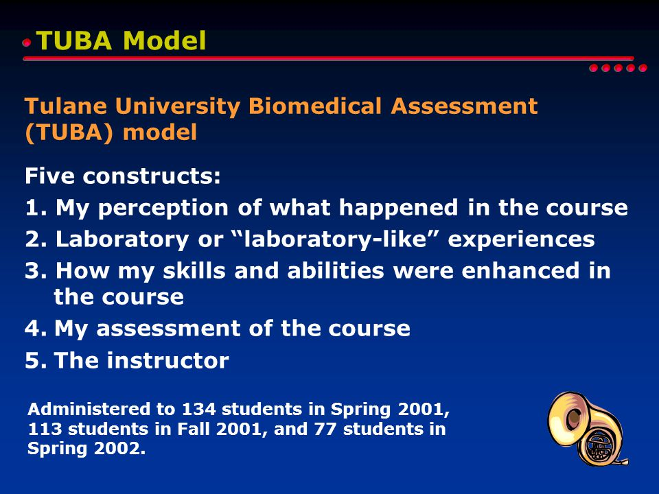 "TUBA Model Tulane University Biomedical Assessment (TUBA) model Five constructs: 1. My perception of what happened in the course 2. Laboratory or ""lab"
