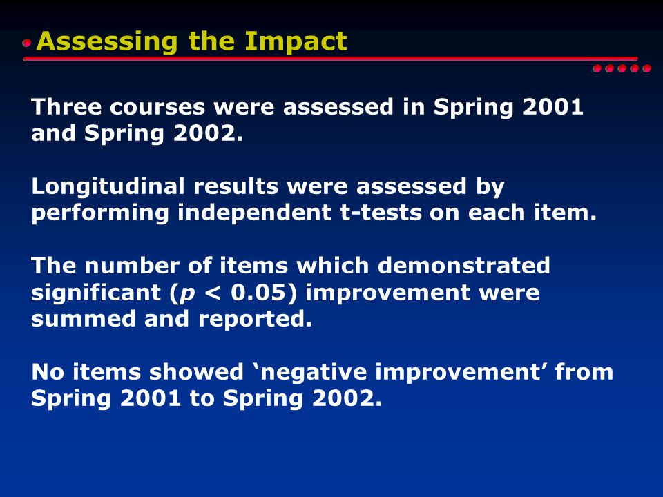 Assessing the Impact Three courses were assessed in Spring 2001 and Spring 2002. Longitudinal results were assessed by performing independent t-tests