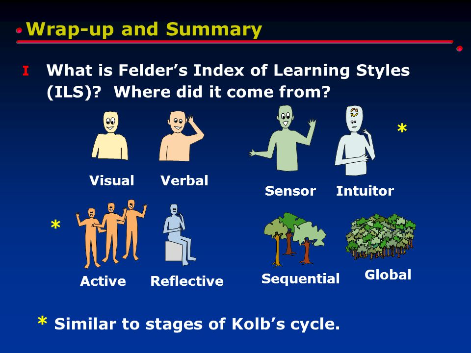 Wrap-up and Summary I What is Felder's Index of Learning Styles (ILS)? Where did it come from? ActiveReflective SensorIntuitor VisualVerbal Sequential
