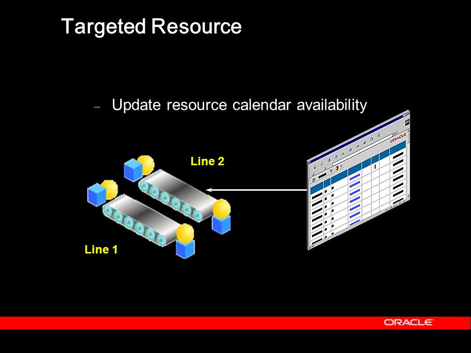 Targeted Resource – Update resource calendar availability Line 1 Line 2