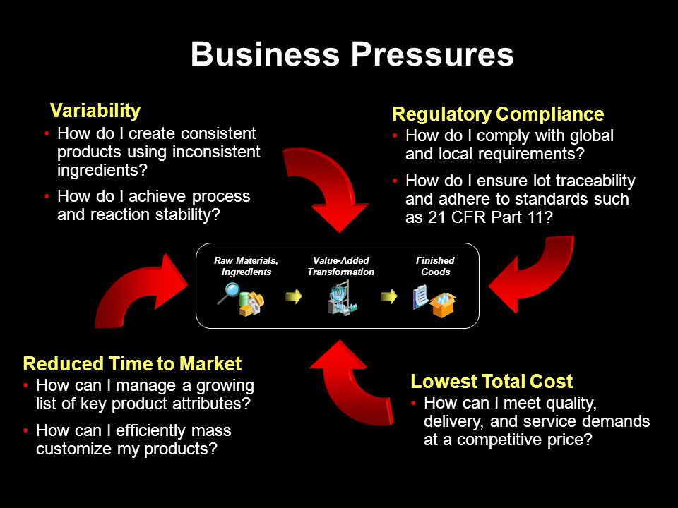 Business Pressures Variability How do I create consistent products using inconsistent ingredients.