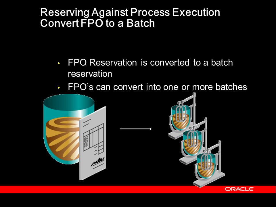 Reserving Against Process Execution Convert FPO to a Batch FPO Reservation is converted to a batch reservation FPO's can convert into one or more batches