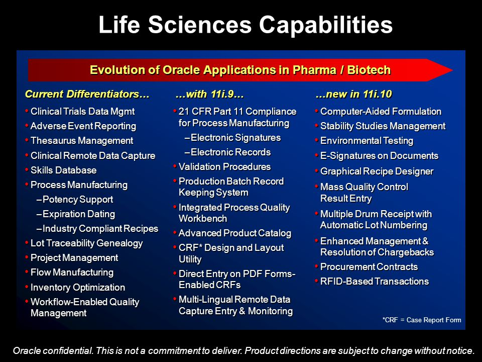 Life Sciences Capabilities *CRF = Case Report Form …with 11i.9… 21 CFR Part 11 Compliance for Process Manufacturing – Electronic Signatures – Electronic Records Validation Procedures Production Batch Record Keeping System Integrated Process Quality Workbench Advanced Product Catalog CRF* Design and Layout Utility Direct Entry on PDF Forms- Enabled CRFs Multi-Lingual Remote Data Capture Entry & Monitoring 21 CFR Part 11 Compliance for Process Manufacturing – Electronic Signatures – Electronic Records Validation Procedures Production Batch Record Keeping System Integrated Process Quality Workbench Advanced Product Catalog CRF* Design and Layout Utility Direct Entry on PDF Forms- Enabled CRFs Multi-Lingual Remote Data Capture Entry & Monitoring Current Differentiators… Clinical Trials Data Mgmt Adverse Event Reporting Thesaurus Management Clinical Remote Data Capture Skills Database Process Manufacturing – Potency Support – Expiration Dating – Industry Compliant Recipes Lot Traceability Genealogy Project Management Flow Manufacturing Inventory Optimization Workflow-Enabled Quality Management Clinical Trials Data Mgmt Adverse Event Reporting Thesaurus Management Clinical Remote Data Capture Skills Database Process Manufacturing – Potency Support – Expiration Dating – Industry Compliant Recipes Lot Traceability Genealogy Project Management Flow Manufacturing Inventory Optimization Workflow-Enabled Quality Management …new in 11i.10 Computer-Aided Formulation Stability Studies Management Environmental Testing E-Signatures on Documents Graphical Recipe Designer Mass Quality Control Result Entry Multiple Drum Receipt with Automatic Lot Numbering Enhanced Management & Resolution of Chargebacks Procurement Contracts RFID-Based Transactions Computer-Aided Formulation Stability Studies Management Environmental Testing E-Signatures on Documents Graphical Recipe Designer Mass Quality Control Result Entry Multiple Drum Receipt with Automatic Lot Numbering Enhanced Management & Resolution of Chargebacks Procurement Contracts RFID-Based Transactions Evolution of Oracle Applications in Pharma / Biotech Oracle confidential.