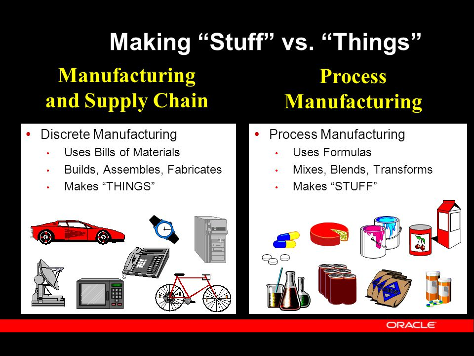  Process Manufacturing Uses Formulas Mixes, Blends, Transforms Makes STUFF Making Stuff vs.