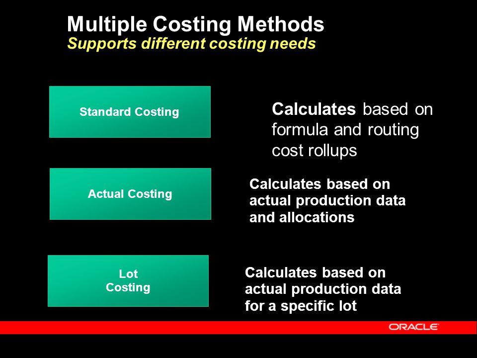 Multiple Costing Methods Supports different costing needs Standard Costing Actual Costing Lot Costing Calculates based on formula and routing cost rollups Calculates based on actual production data and allocations Calculates based on actual production data for a specific lot