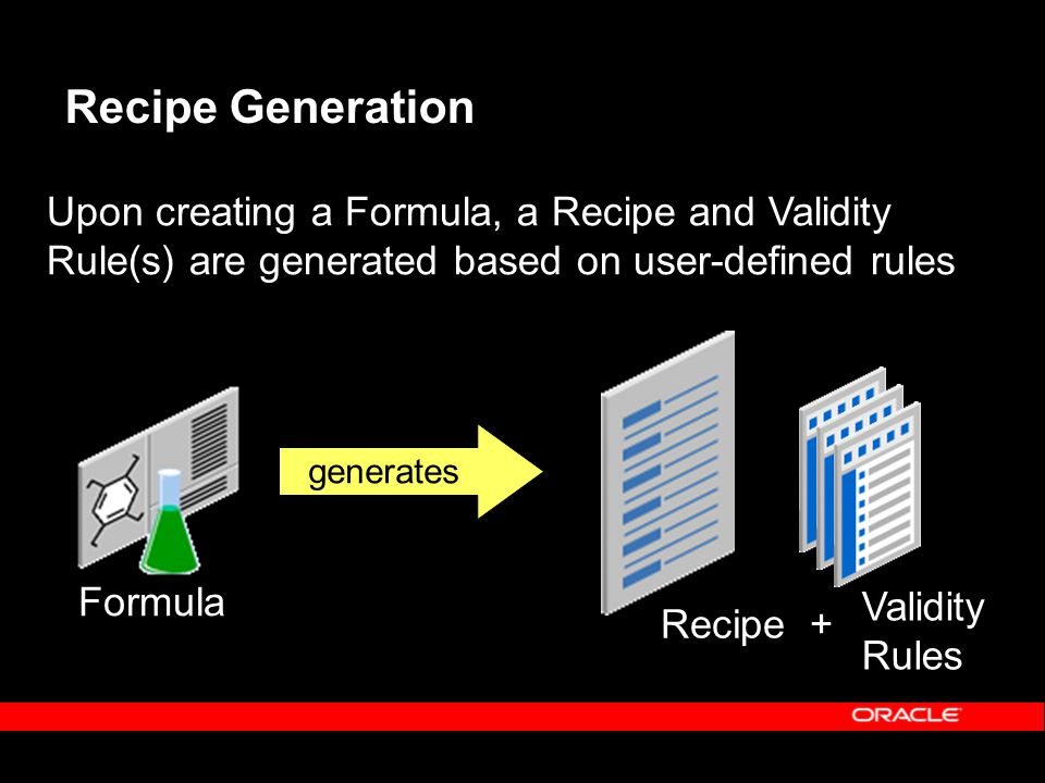 Upon creating a Formula, a Recipe and Validity Rule(s) are generated based on user-defined rules Formula Recipe + Validity Rules generates