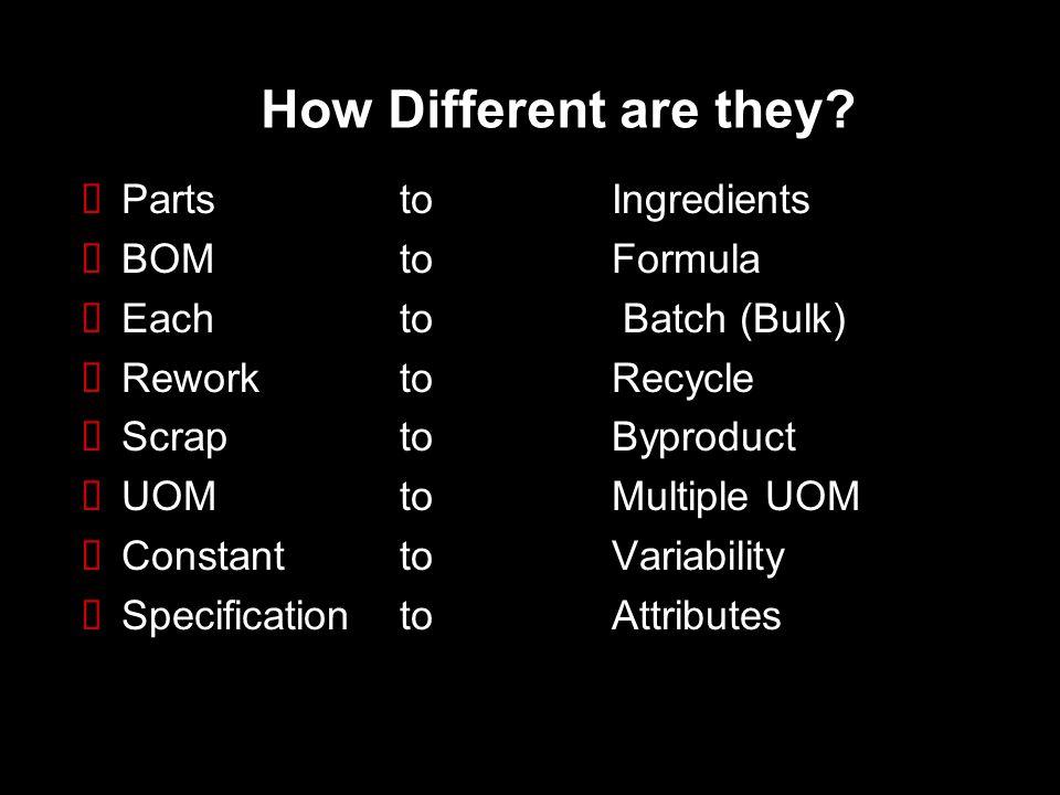 Formula or Batch Optimization