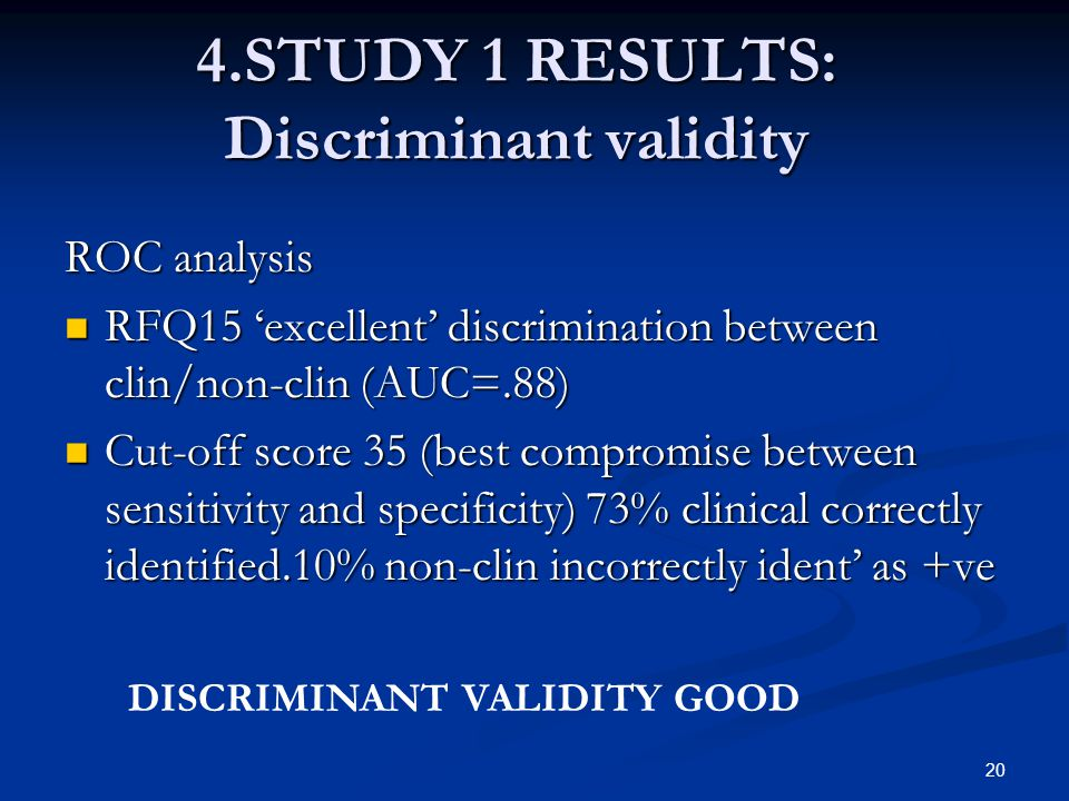 4.STUDY 1 RESULTS: Discriminant validity ROC analysis RFQ15 'excellent' discrimination between clin/non-clin (AUC=.88) RFQ15 'excellent' discrimination between clin/non-clin (AUC=.88) Cut-off score 35 (best compromise between sensitivity and specificity) 73% clinical correctly identified.10% non-clin incorrectly ident' as +ve Cut-off score 35 (best compromise between sensitivity and specificity) 73% clinical correctly identified.10% non-clin incorrectly ident' as +ve DISCRIMINANT VALIDITY GOOD 20