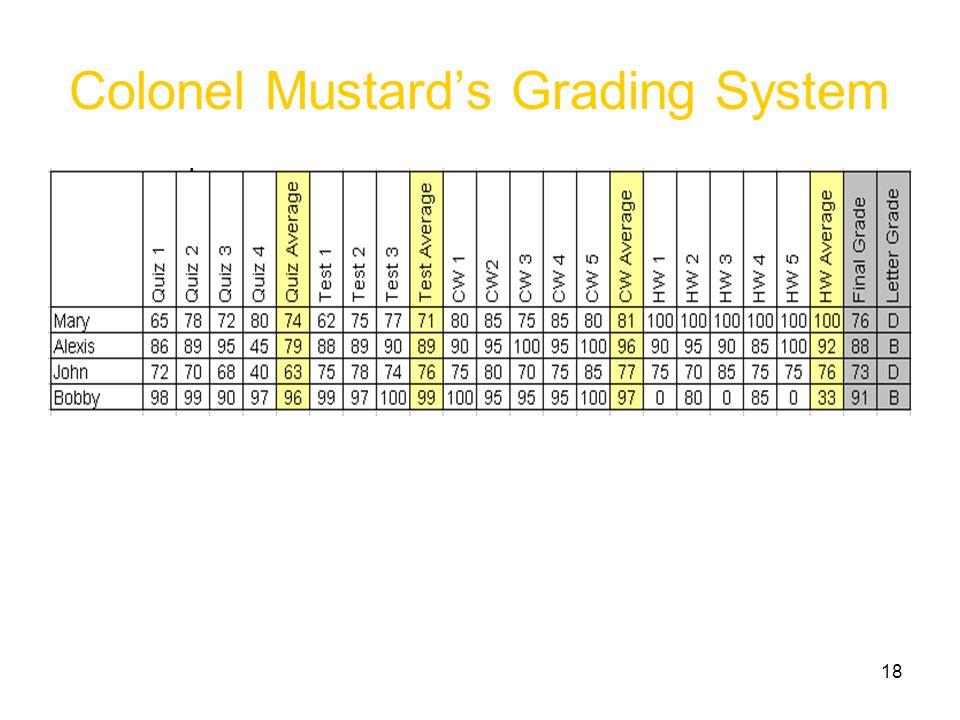 18 Colonel Mustard's Grading System
