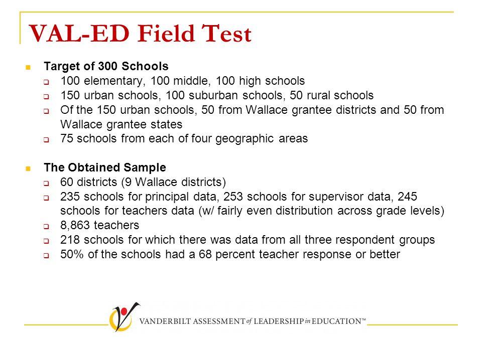 VAL-ED Field Test Target of 300 Schools  100 elementary, 100 middle, 100 high schools  150 urban schools, 100 suburban schools, 50 rural schools  O