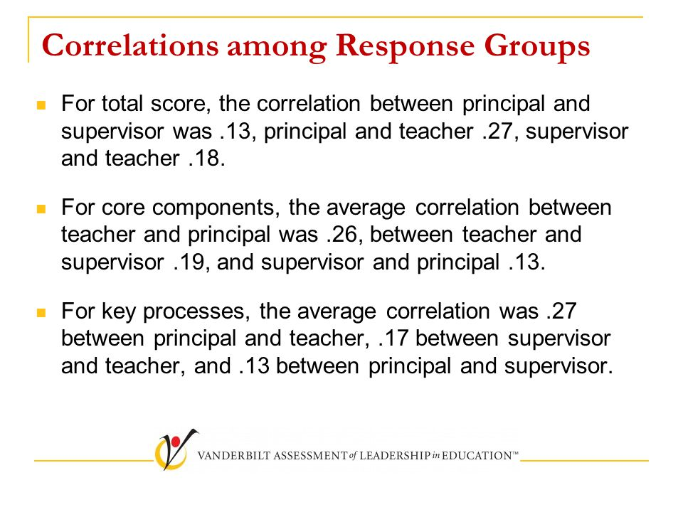 Correlations among Response Groups For total score, the correlation between principal and supervisor was.13, principal and teacher.27, supervisor and