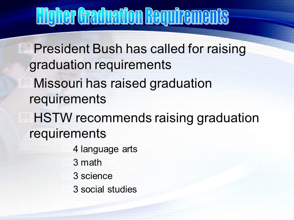  President Bush has called for raising graduation requirements  Missouri has raised graduation requirements  HSTW recommends raising graduation requirements  4 language arts  3 math  3 science  3 social studies