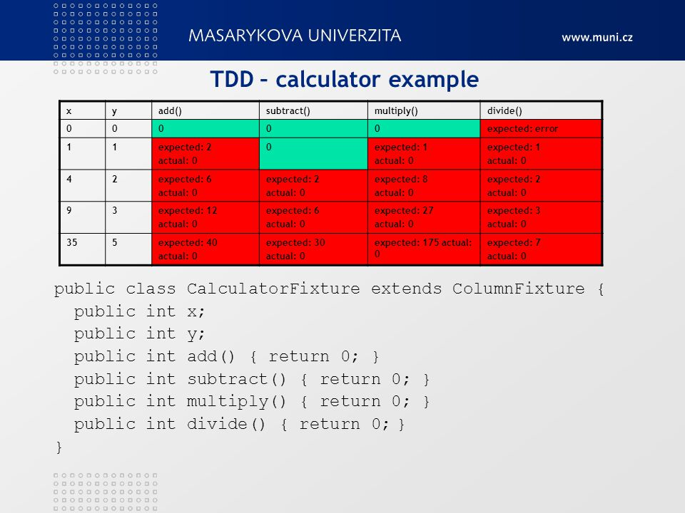 TDD – calculator example public class CalculatorFixture extends ColumnFixture { public int x; public int y; public int add() { return 0; } public int subtract() { return 0; } public int multiply() { return 0; } public int divide() { return 0;} } xyadd()subtract()multiply()divide() 00000expected: error 11expected: 2 actual: 0 0expected: 1 actual: 0 expected: 1 actual: 0 42expected: 6 actual: 0 expected: 2 actual: 0 expected: 8 actual: 0 expected: 2 actual: 0 93expected: 12 actual: 0 expected: 6 actual: 0 expected: 27 actual: 0 expected: 3 actual: 0 355expected: 40 actual: 0 expected: 30 actual: 0 expected: 175 actual: 0 expected: 7 actual: 0