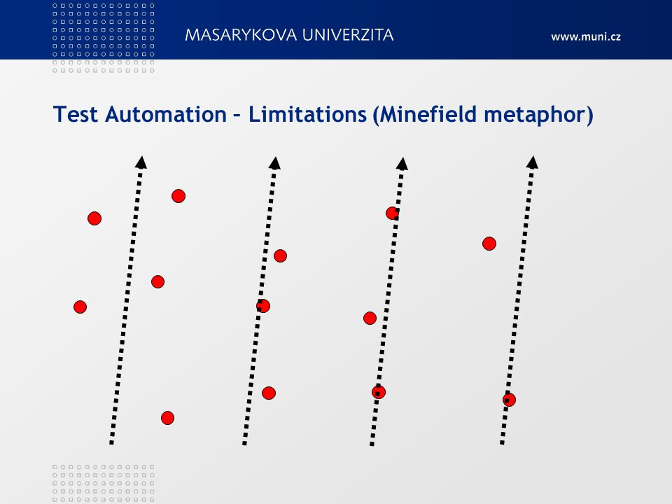 Test Automation – Limitations (Minefield metaphor)