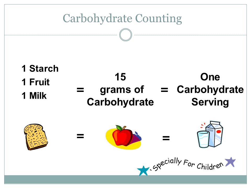 Carbohydrate Counting 1 Starch 1 Fruit 1 Milk 15 grams of Carbohydrate One Carbohydrate Serving == = =