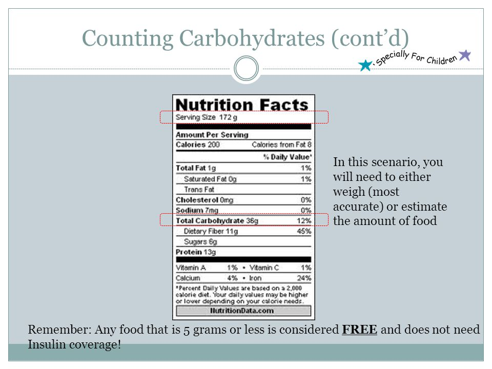 Counting Carbohydrates (cont'd) In this scenario, you will need to either weigh (most accurate) or estimate the amount of food Remember: Any food that is 5 grams or less is considered FREE and does not need Insulin coverage!