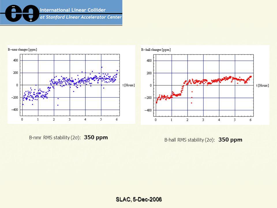 SLAC, 5-Dec-2006 B-nmr RMS stability (2σ): 350 ppm B-hall RMS stability (2σ): 350 ppm
