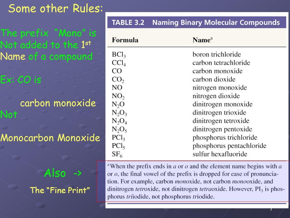 6 Common Covalent Prefixes Atom name Prefix To designate this # of atoms Mono1 Di2 Tri3 Tetra4 Penta5 Hexa6 Hepta7 Octa8 Ex: Si 3 N 4 = Trisilicon Tetranitride Whats the Stock System name.