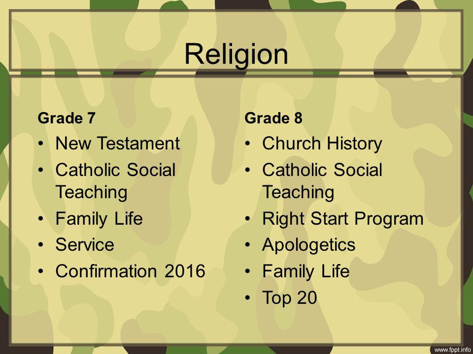 Religion Grade 7 New Testament Catholic Social Teaching Family Life Service Confirmation 2016 Grade 8 Church History Catholic Social Teaching Right Start Program Apologetics Family Life Top 20