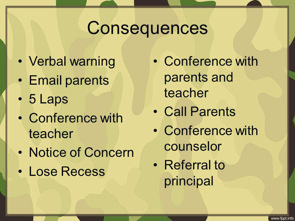 Consequences Verbal warning Email parents 5 Laps Conference with teacher Notice of Concern Lose Recess Conference with parents and teacher Call Parent