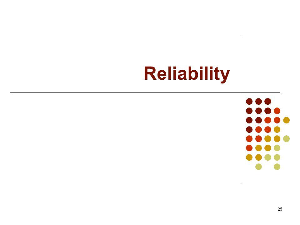 25 Reliability