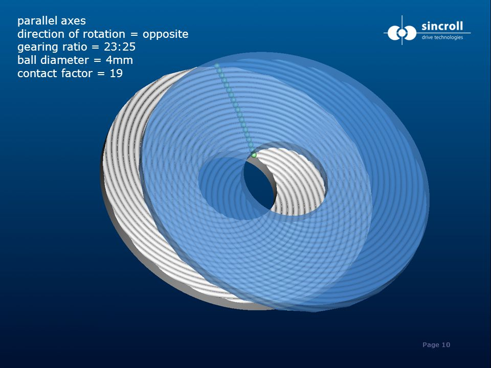 www.sincroll.com +44 (0) 781 666 7711 sincroll@sincroll.comPage 10 parallel axes direction of rotation = opposite gearing ratio = 23:25 ball diameter