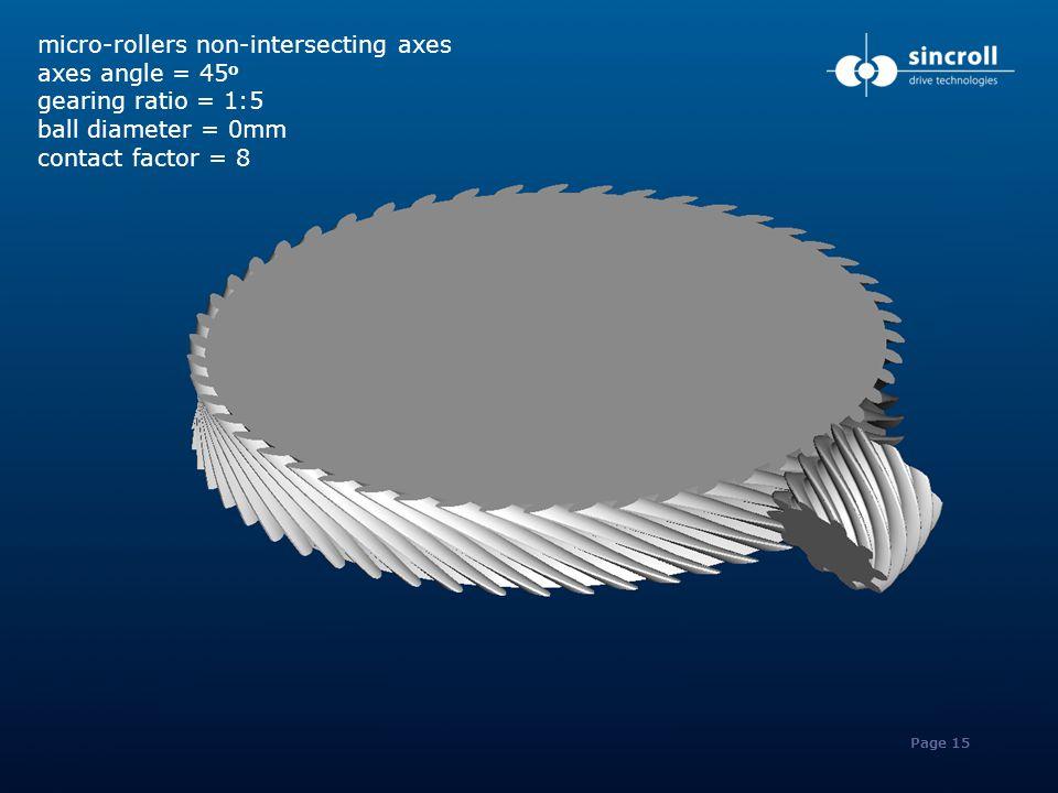 www.sincroll.com +44 (0) 781 666 7711 sincroll@sincroll.comPage 15 micro-rollers non-intersecting axes axes angle = 45 o gearing ratio = 1:5 ball diam
