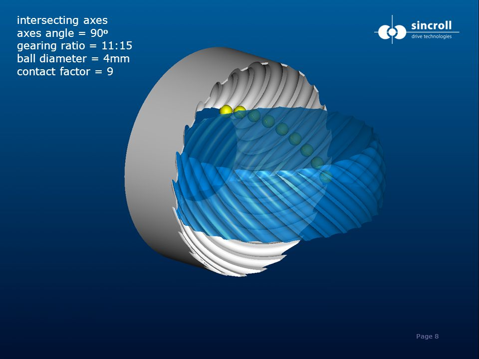 www.sincroll.com +44 (0) 781 666 7711 sincroll@sincroll.comPage 8 intersecting axes axes angle = 90 o gearing ratio = 11:15 ball diameter = 4mm contac