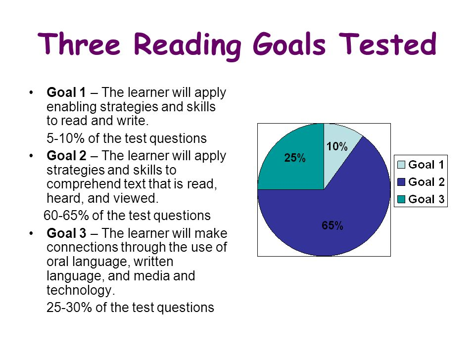 Three Reading Goals Tested Goal 1 – The learner will apply enabling strategies and skills to read and write.