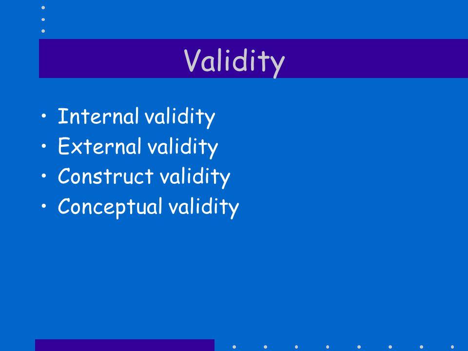 Validity Internal validity External validity Construct validity Conceptual validity
