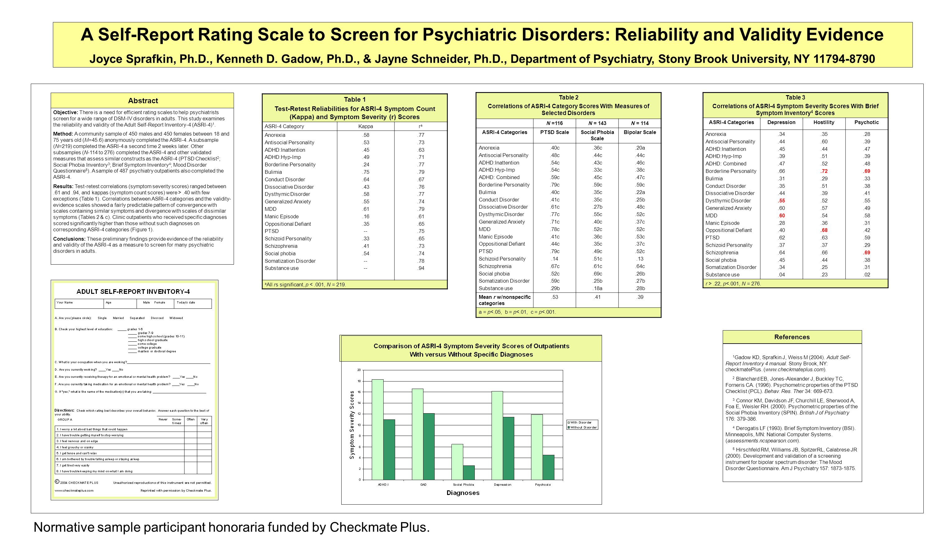 A Self-Report Rating Scale to Screen for Psychiatric Disorders: Reliability and Validity Evidence Joyce Sprafkin, Ph.D., Kenneth D.