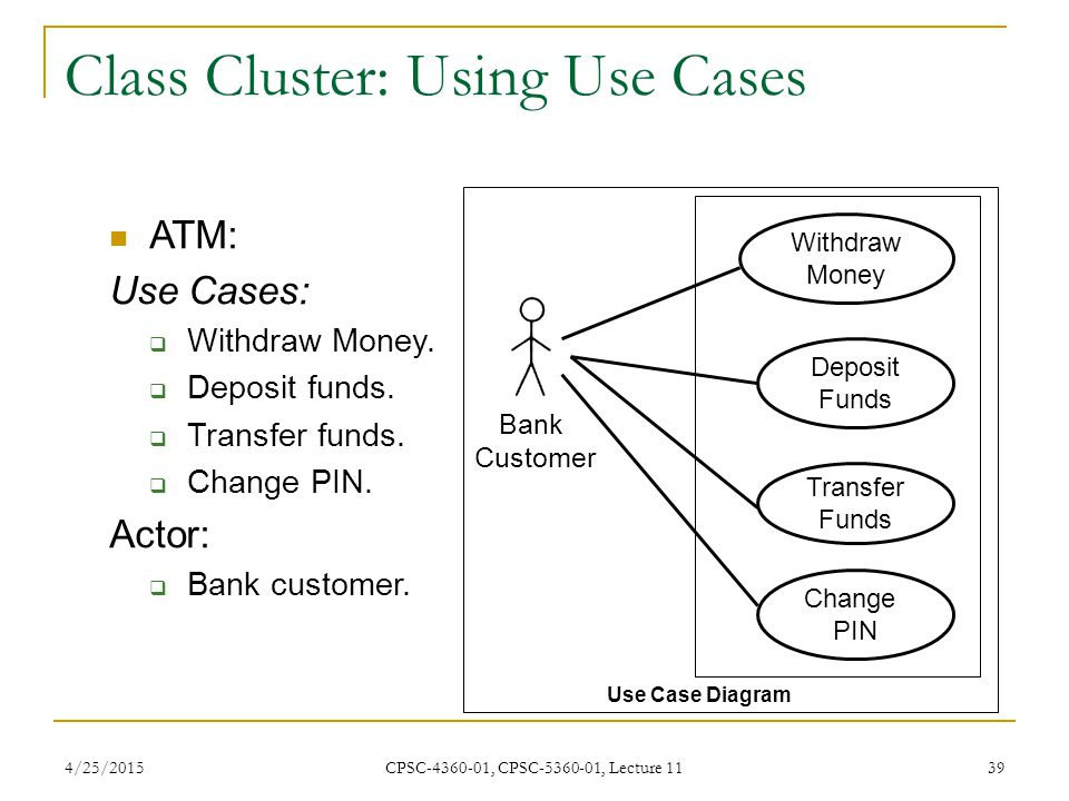 4/25/2015 CPSC-4360-01, CPSC-5360-01, Lecture 11 39 Class Cluster: Using Use Cases ATM: Use Cases:  Withdraw Money.  Deposit funds.  Transfer funds