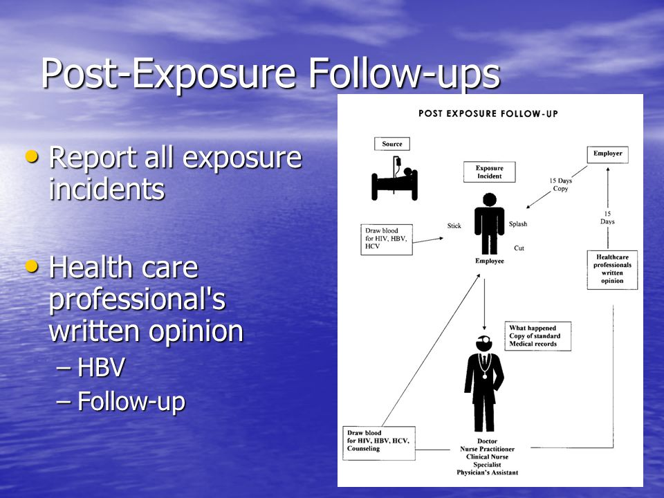 Post-Exposure Follow-ups Report all exposure incidents Report all exposure incidents Health care professional's written opinion Health care profession
