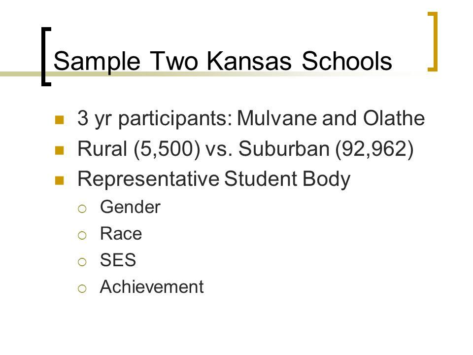 Sample Two Kansas Schools 3 yr participants: Mulvane and Olathe Rural (5,500) vs.