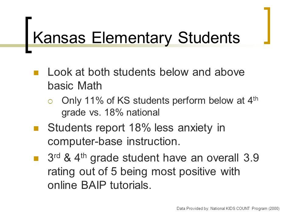 Kansas Elementary Students Look at both students below and above basic Math  Only 11% of KS students perform below at 4 th grade vs.
